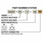 QADA-36-guide-web